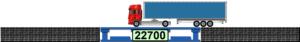 Методика взвешивания транспорта GlobalTech