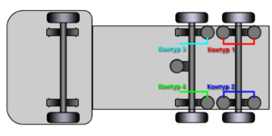 Бортовая система взвешивания и контроля нагрузки на ось GTscales